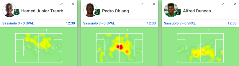 obiang Traore duncan centrocampo sassuolo