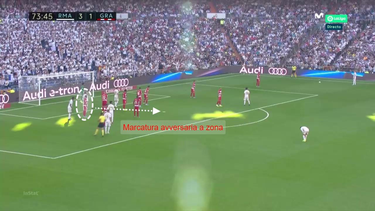 Sergio Ramos posizione Real Madrid