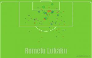 Expected Goal Serie A lukaku