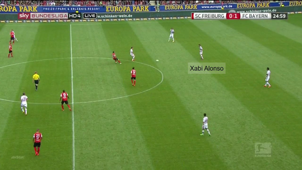 Bayern Monaco Xabi Alonso