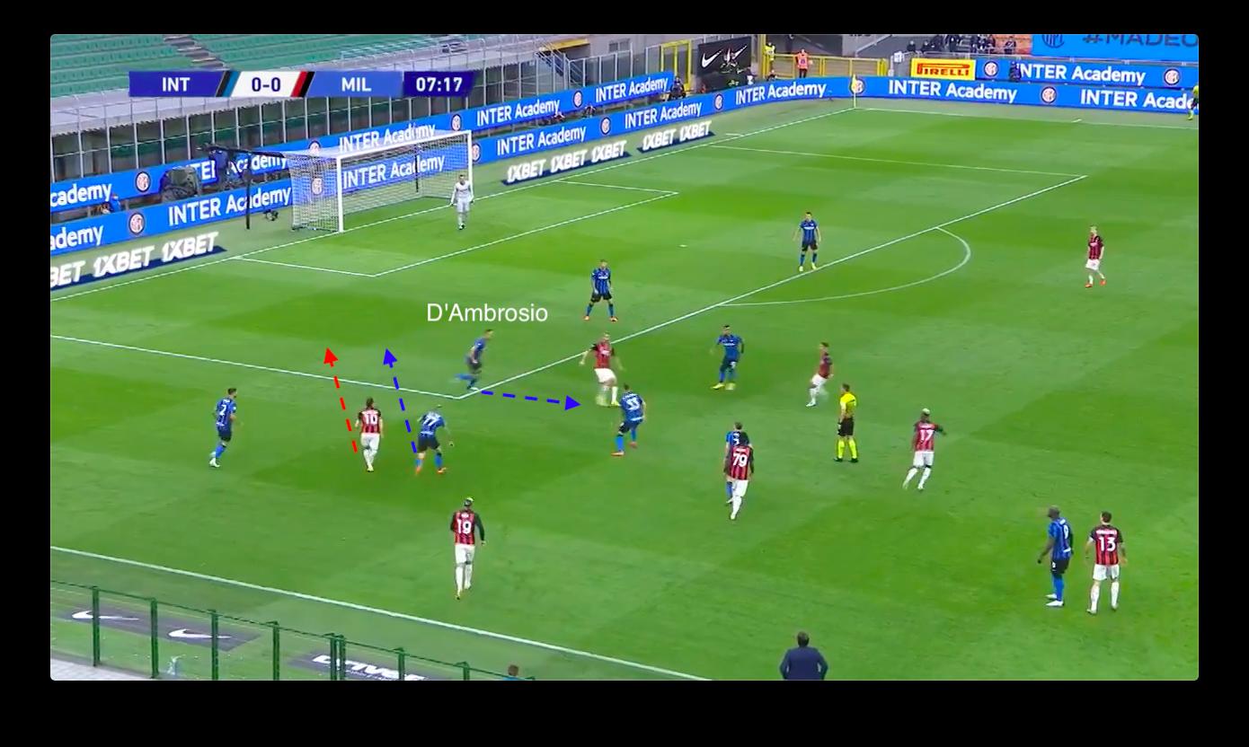 Inter Difesa Derby
